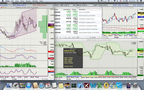 Software Forex Options Non Member forex charting software for mac ujejocykixova web fc2