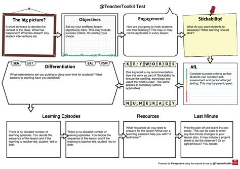 differentiated lesson plans exles elipalteco