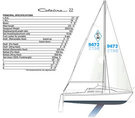 sailboat dimensions catalina 22 sailboat specs details specifications beam draft
