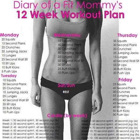 12 week no gym home workout plans military diet diary of a fit mommy 12 week no gym home workout plan http diaryofafitmommy com fitness