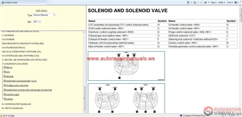 online service manuals 2011 mitsubishi lancer evolution parking system mitsubishi asx 2011 workshop manual auto repair manual forum heavy equipment forums