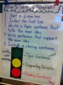 How To Write A Paragraph Essay by Mrs Prince And Co Stoplight Paragraphs