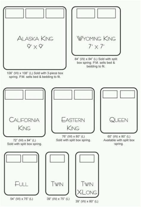 king bed dimensions in feet best 25 alaskan king bed ideas only on pinterest
