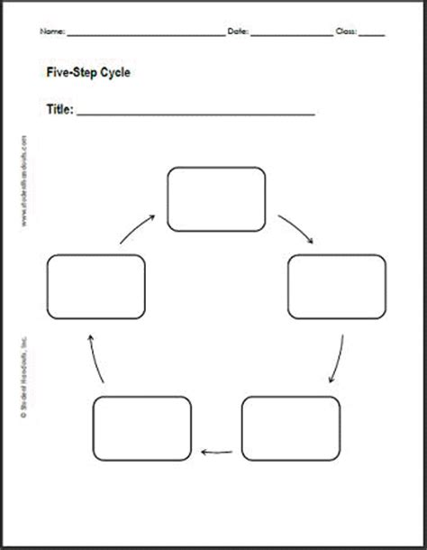 cycle flow chart template free printable blank circular flow charts worksheets