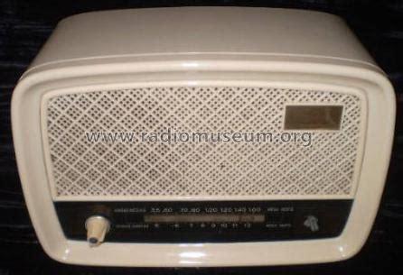 dunga 6927 radio abc rádio e televisão do nordeste s/a, bu