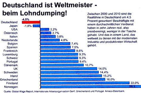 seit wann ist deutschland in der eu was merkels wahlgeschenke wirklich wert sind