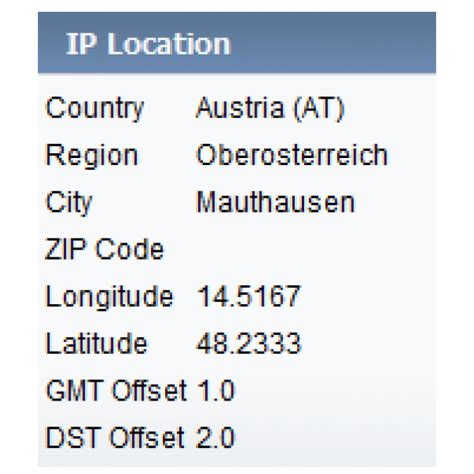 Ip Address Geolocation Lookup Geolocation Ip Address Location Tracking Ip Address Elsavadorla