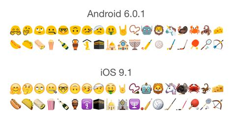 how to see iphone emojis on android android 6 0 1 emoji changelog