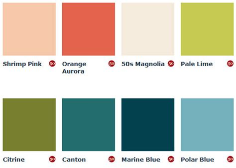 Kitchen Colour Schemes Ideas by 1950s Exterior Paint Colors