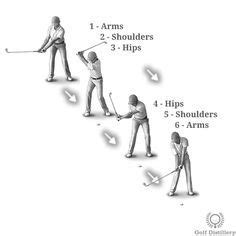 takeaway in golf swing 870 best golf images on pinterest golf tips golf