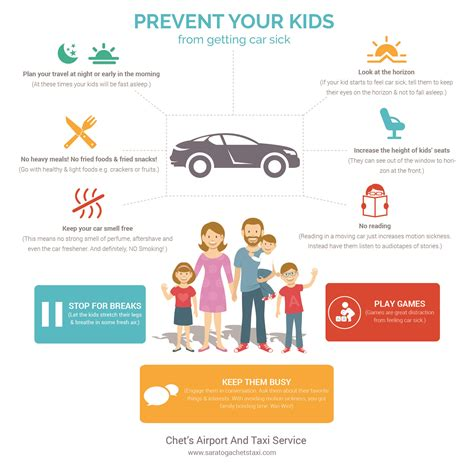 Ways To Prevent Motion Sickness by Infographic How To Avoid Car Sickness For Your