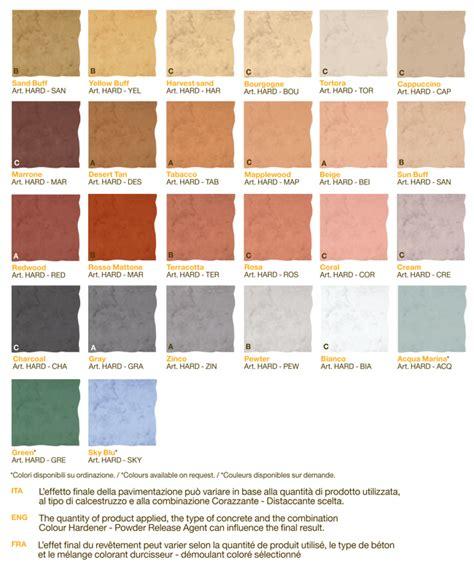 pavimenti stati in cemento prezzi colorante per cemento prezzo colori per dipingere sulla