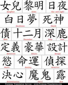 learn to read and write kanji and speak japanese fluently