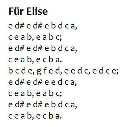 Fur Elise Piano Notes Letters fur elise key letters the world s catalogue