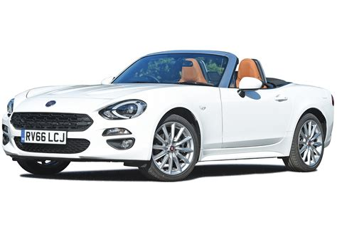 Fiat 124 Spider convertible MPG, CO2 & insurance groups