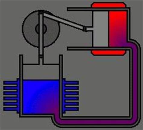 steam engine parts explained watt steam engine animation zoeken steam engines engine steam