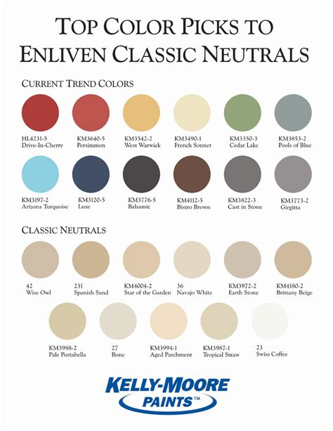 Valspar Color Chart kelly moore paints on pinterest cheap couch covers
