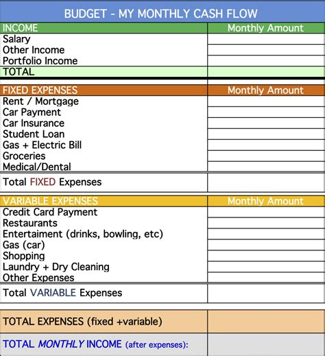 personal cash flow statement template excel free natural
