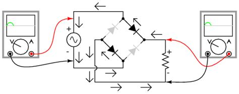 bridge rectifier diode meaning the electric basic rectifier circuit