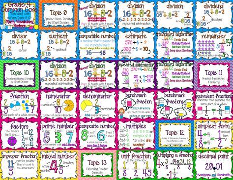 pattern grading terms grade 4 common core math vocabulary posters topics 9 16
