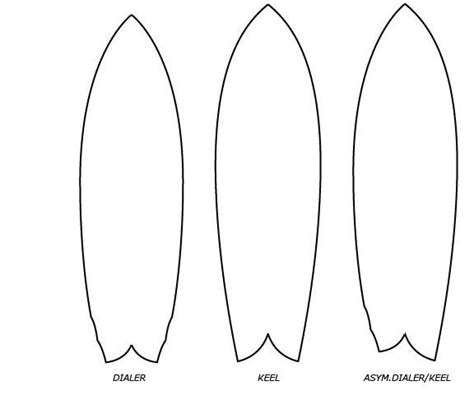 Surfboard Template