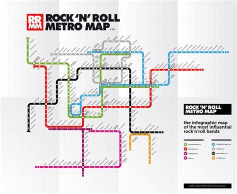 map of rock if rock were a subway map metalsucks