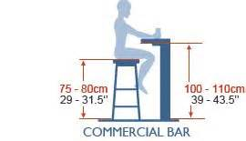 What Is The Standard Height Of A Bar Stool Bar Stool Sizing Guide Atlantic Shopping