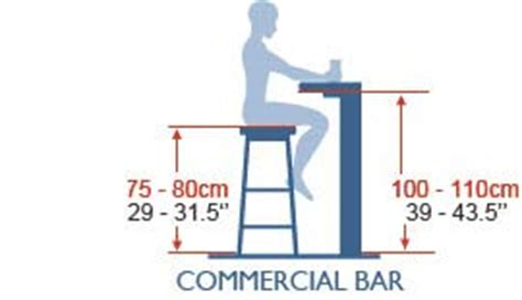what height bar stool do i need commercial bar seat height diagram miscellaneous