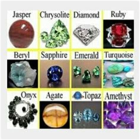 ephod breastplate 12 tribes 12 stones 12 tribes
