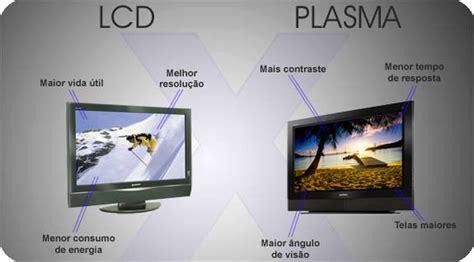 Tv Lcd Murah memeymia tv lcd vs plasma vs led