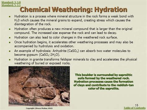 hydration weathering weathering erosion and mass wasting processes ppt