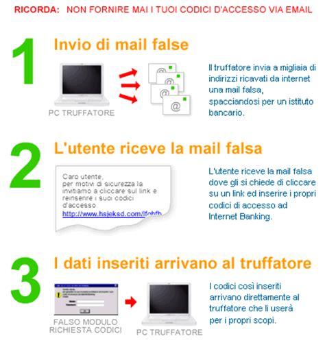 codice abi sella phishing cos 232 il phishing come riconoscerlo come difendersi