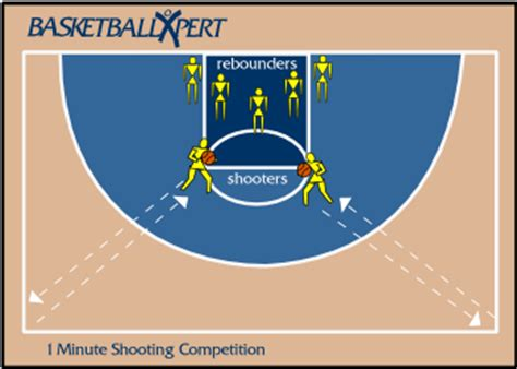 Sho X Pert 1 minute shooting competition by basketballxpert