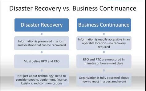 olafe cloud backup amp disaster recovery allows businesses