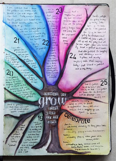 art journal printable pages ideas gratitude an attitude of gratitude being thankful