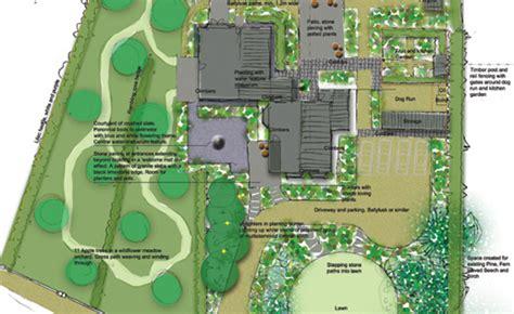 come progettare un giardino gratis usare with come organizzare un giardino