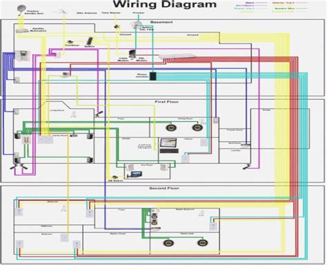 stunning braun wheelchair lift wiring diagram photos