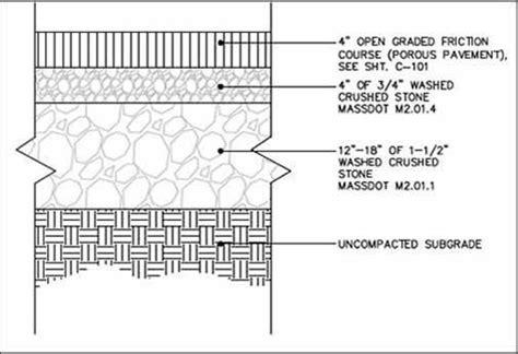 pavement section hurd field porous pavement education project urban