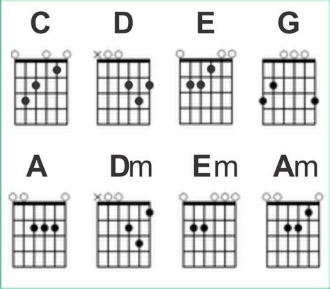 belajar kunci gitar permulaan cara cepat bisa belajar bermain gitar aneka info