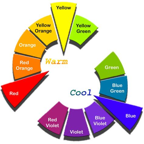 what are the warm colors what are warm cool colors color psychology