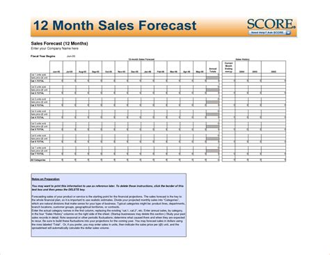 sales forecast template for new business 8 sales forecast spreadsheet procedure template sle