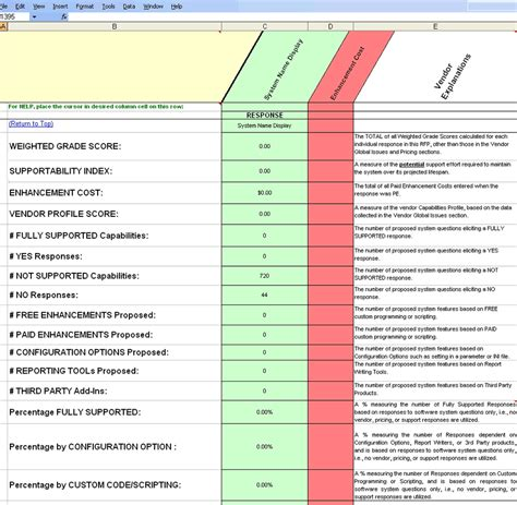 rfp scoring matrix template cti call center software evaluation selection computer