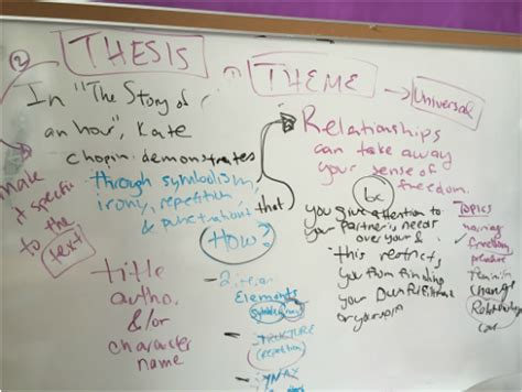 universal themes in catcher in the rye the catcher in the rye close reading a whole class novel