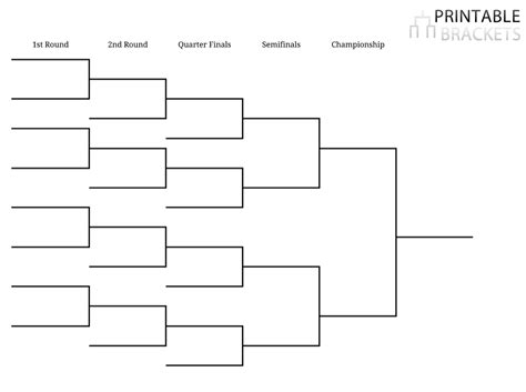 brackets templates basketball tournament brackets templates images