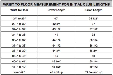 golf club size chart custom fit vs off the rack golf