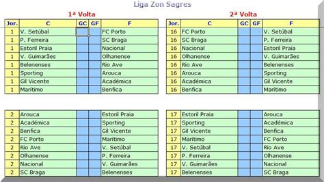 Calendario Da Liga Portuguesa Liga Zon Sagres Calendario Search Results Calendar 2015