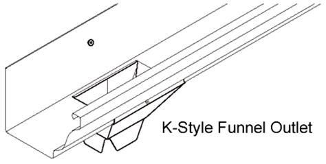 K Funnel Gutter - preventive maintenance a glass act