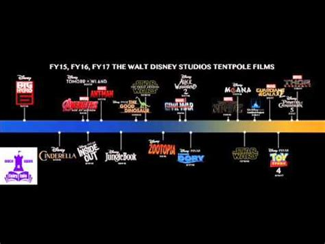 #001 ouaft the ultimate upcoming disney movie list youtube