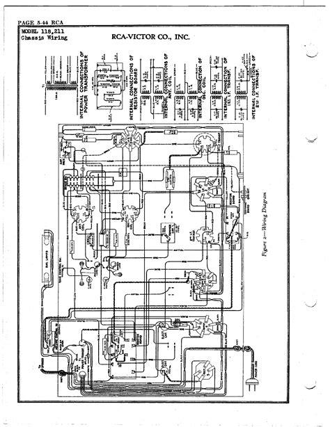 rca b wiring diagram rca remote programming rca