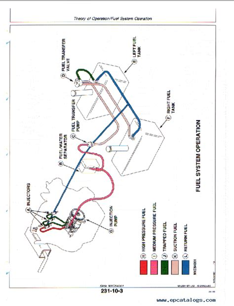 deere lx255 fuel tank wiring diagrams wiring